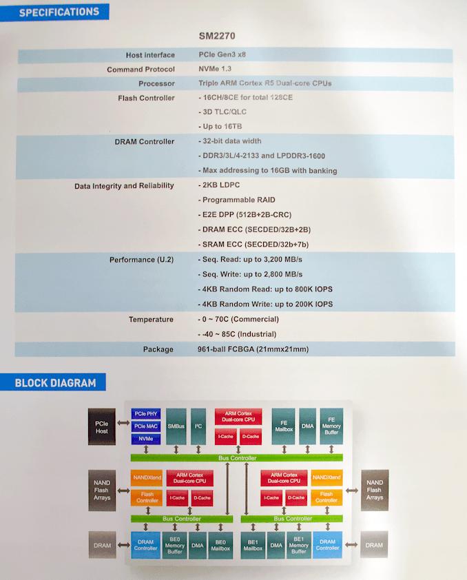 SSD Agylstor M.4 NVMe specyfikacja