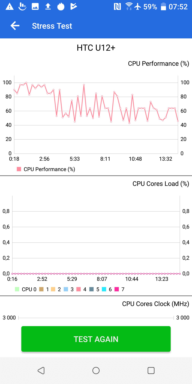 wyniki benchmark antutu htc u12 plus część 2