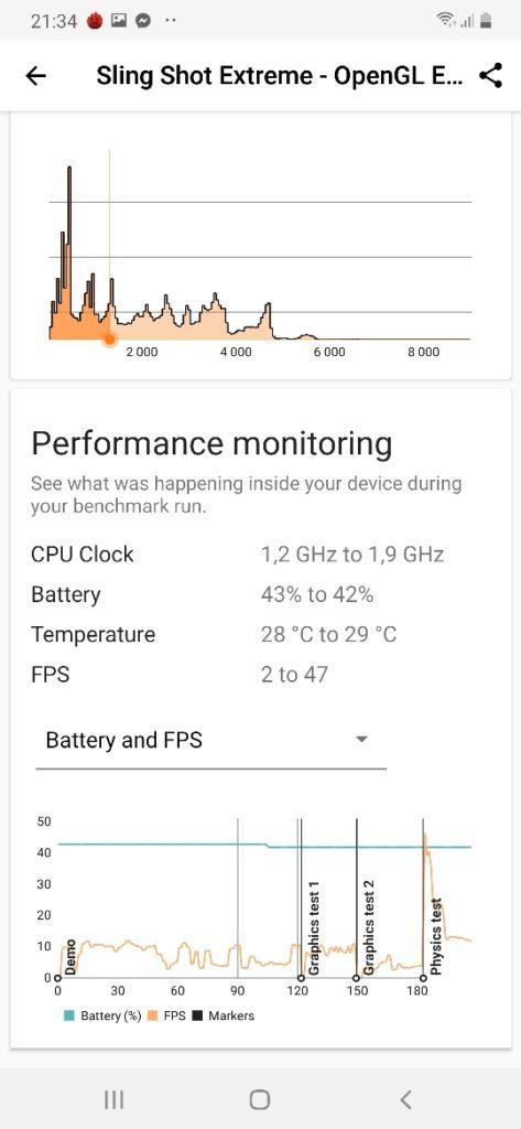 Samsung Galaxy A50 benchmark