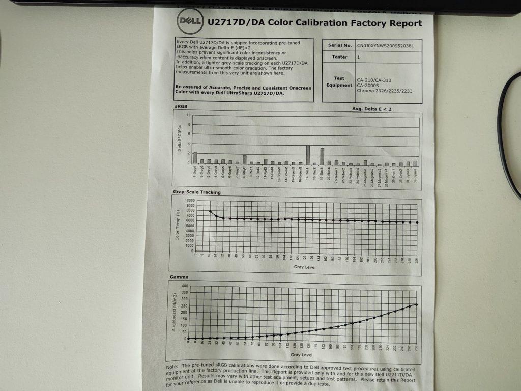 dell U2717D kalibracja