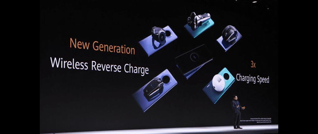 Ładowanie zwrotne Huawei Mate 30 Pro