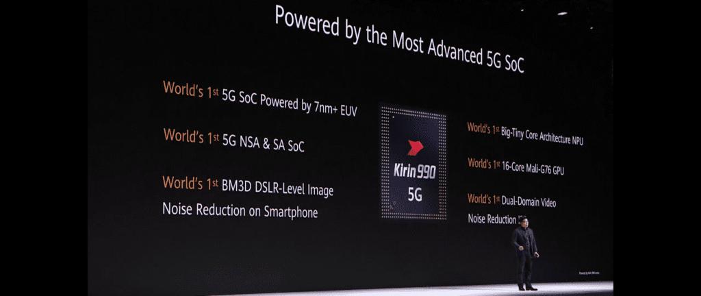 Procesor Kirin 990 w Mate 30 Pro