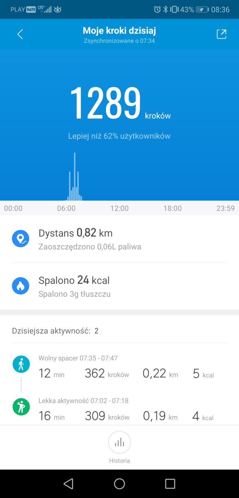 aplikacja mifit