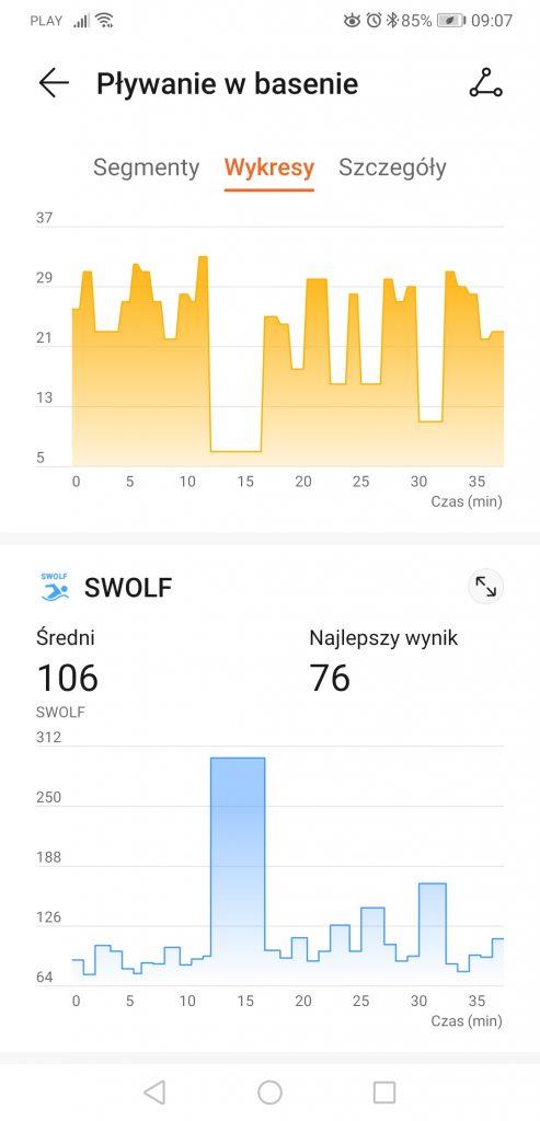 Huawei Zdrowie analiza swolf