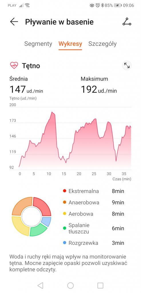 Huawei Zdrowie tętno podczas pływania