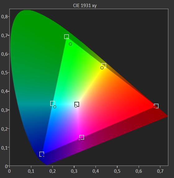 paleta barw philipsa 55pus8804