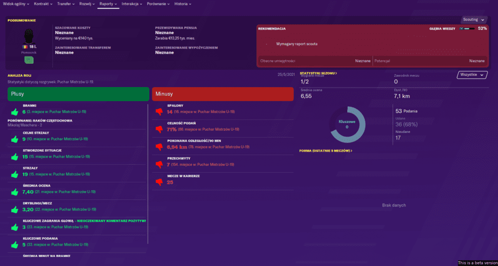 Football Manager 2020 analitycy