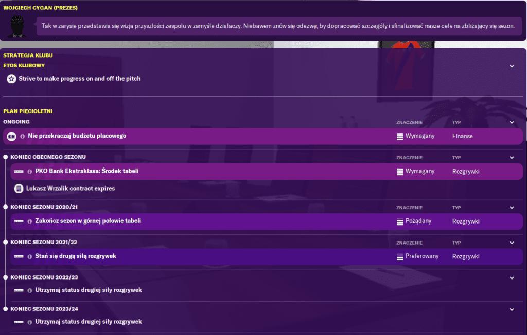 Football Manager 2020 plan pięcioletni