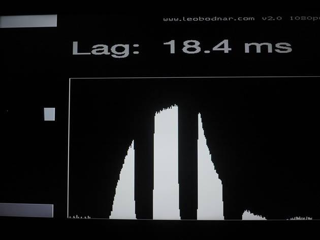 wykres przedstawiający pomiar input-lagu dla telewizora philips 55pus7504