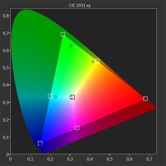 odwzorowanie kolorów samsung 50ru7172