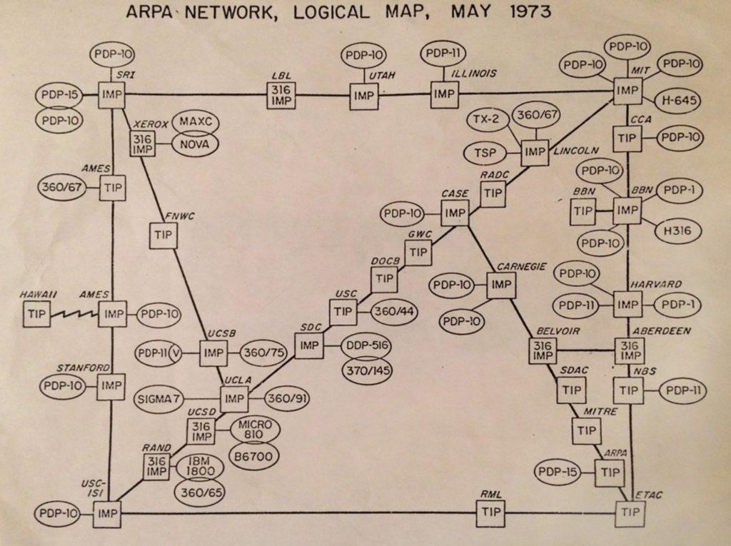 mapa arpanet z 1973 roku
