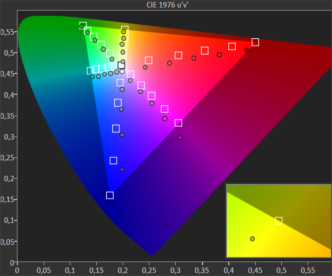 diagram chromatyczności dla telewizora philips 50pus7504
