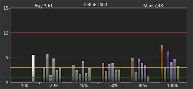 błąd odwzorowania kolorów przez samsunga 55ru8002