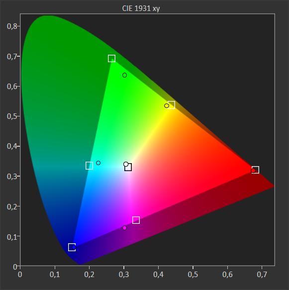 pokrycie barw lg55sm8600