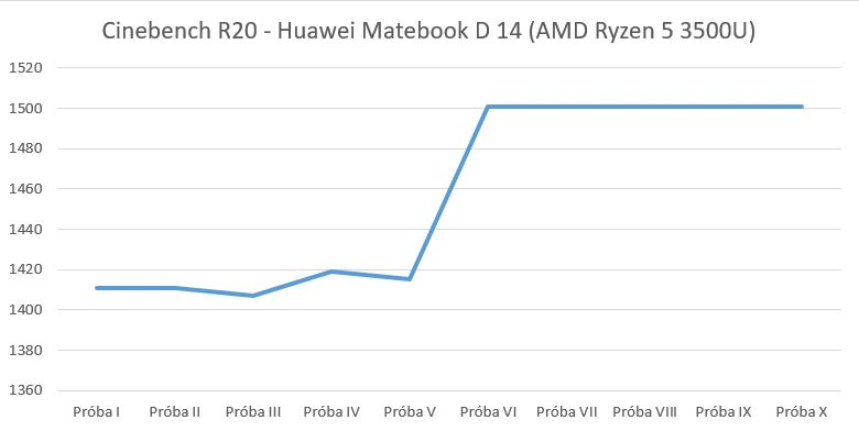 benchmark matebook d 14