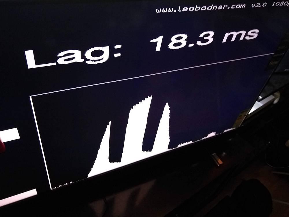 wykres pomiaru input lagu telewizora Philips 50PUS8804