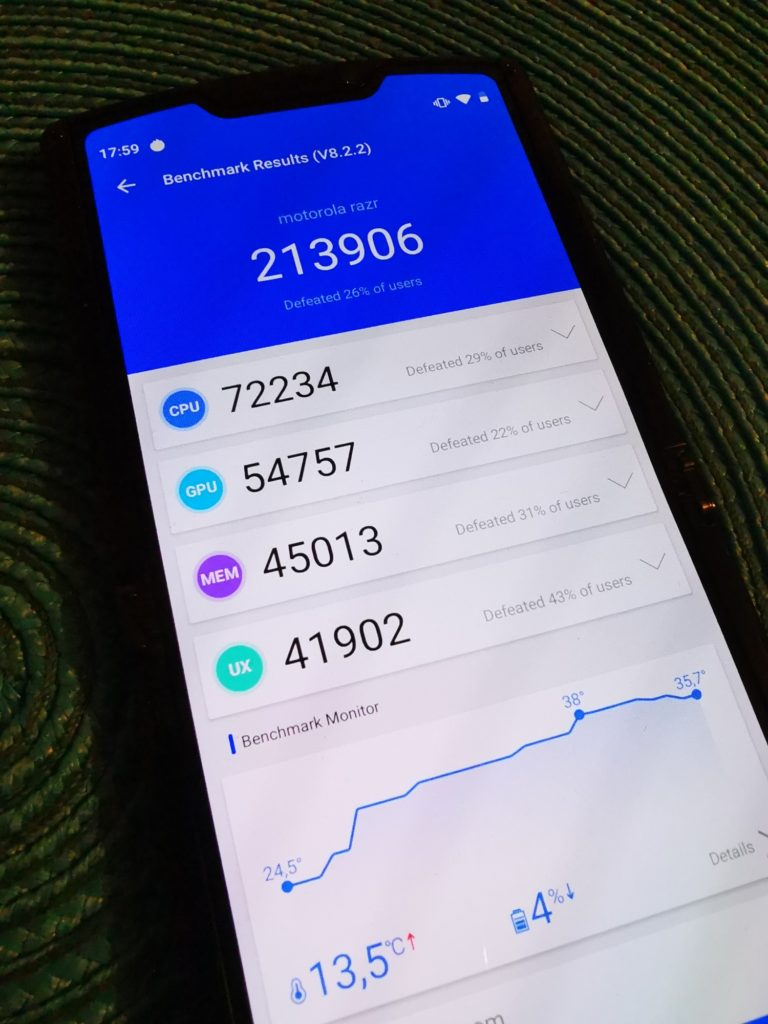Motorola Razr benchmark Antutu