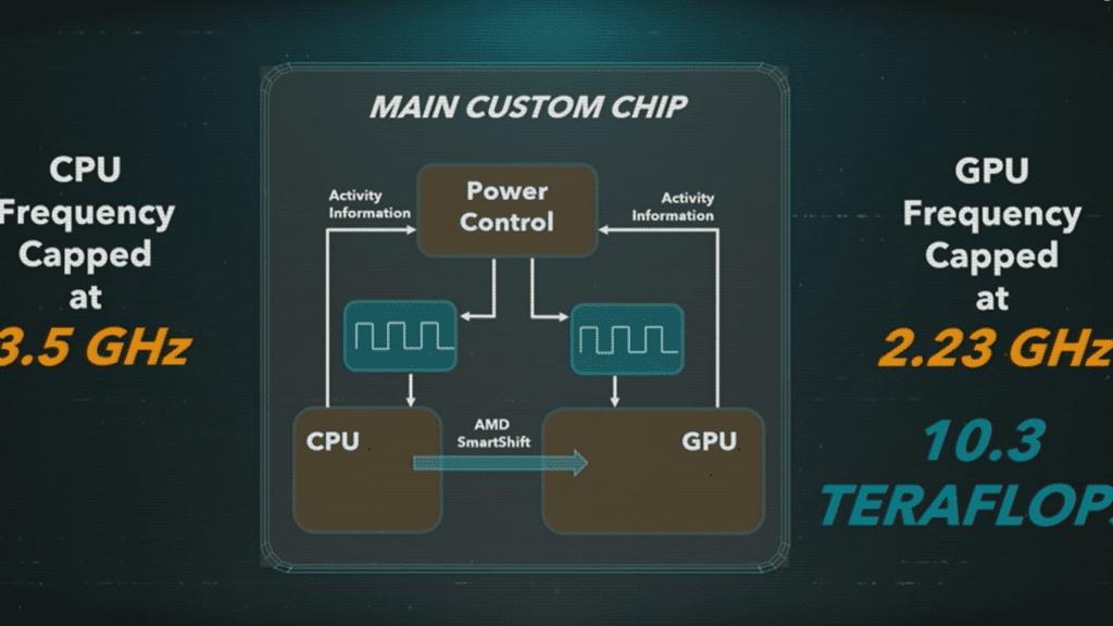 PS5 Cerny GPU