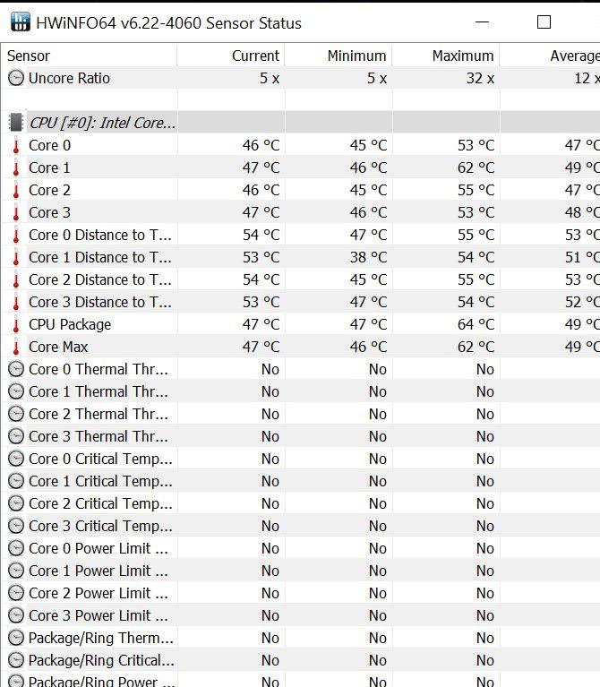 LG Gram 14 temperatury w stanie spoczynku
