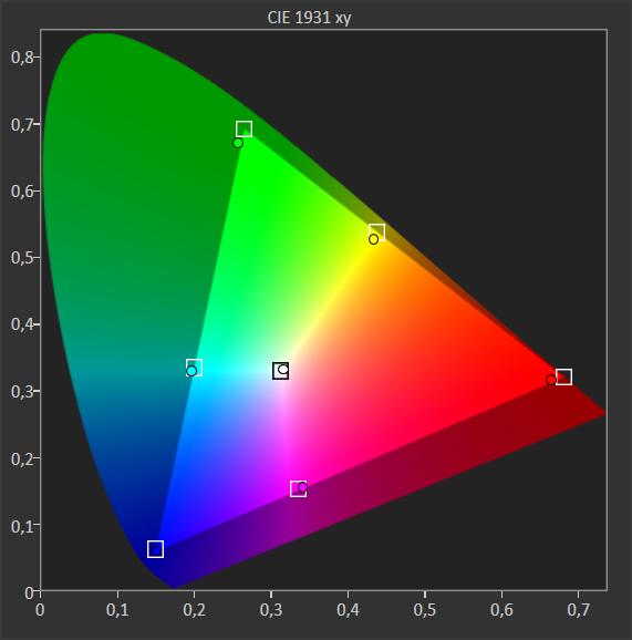 szeroka paleta barw w telewizorze philips 55oled804