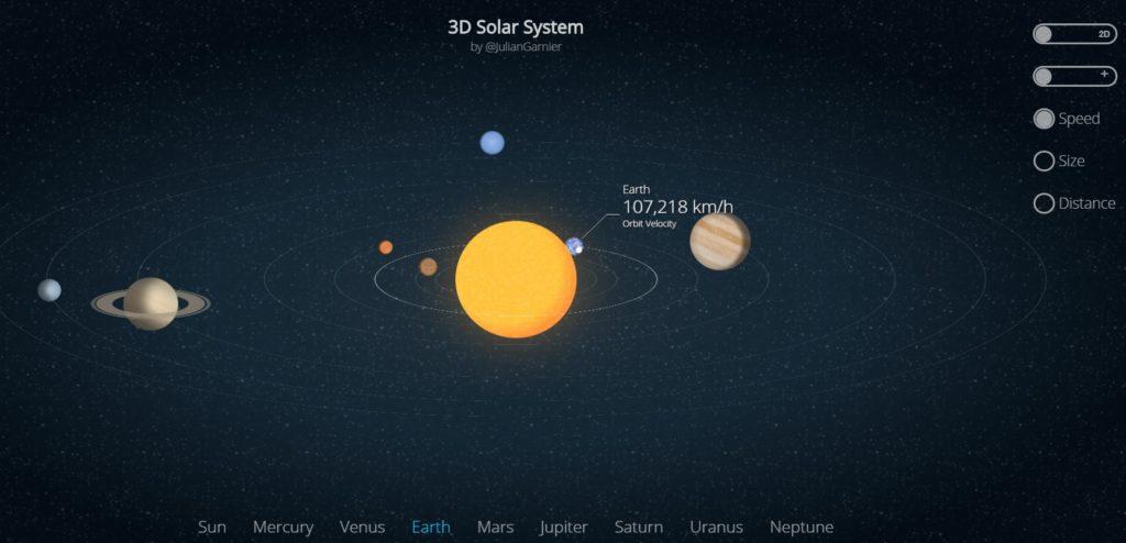 system solarny