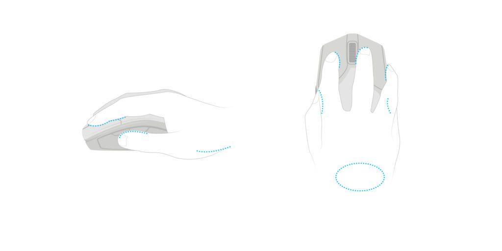 Fingertip grip rodzaje chwytów