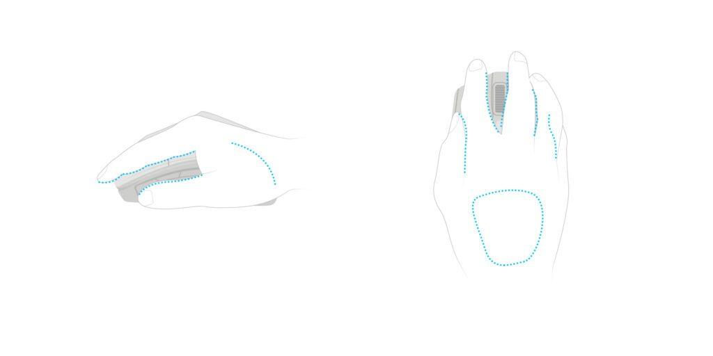 Palm Grip rodzaje chwytów