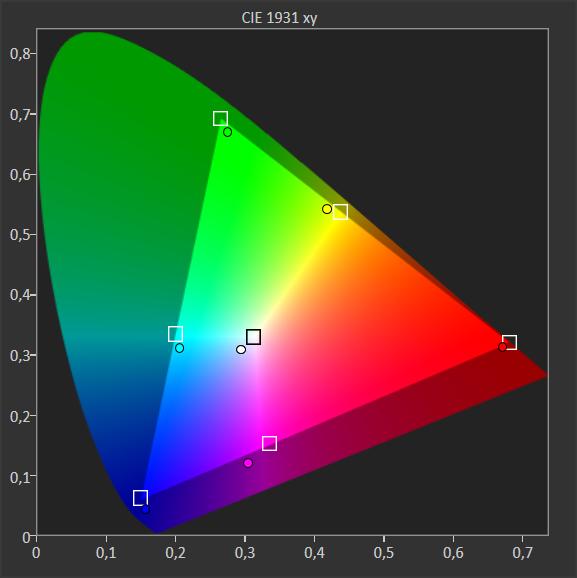 szeroka paleta barw telewizora samsung 55q70rw
