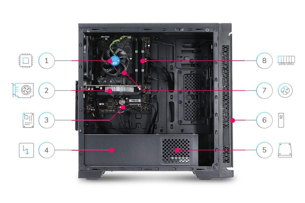 wnętrze komputera stacjonarnego