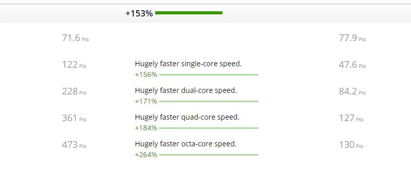 Acer swift 3 vs Asus k555L test laptopów