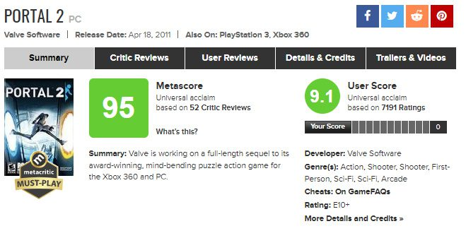 Portal 2 metacritic oceny