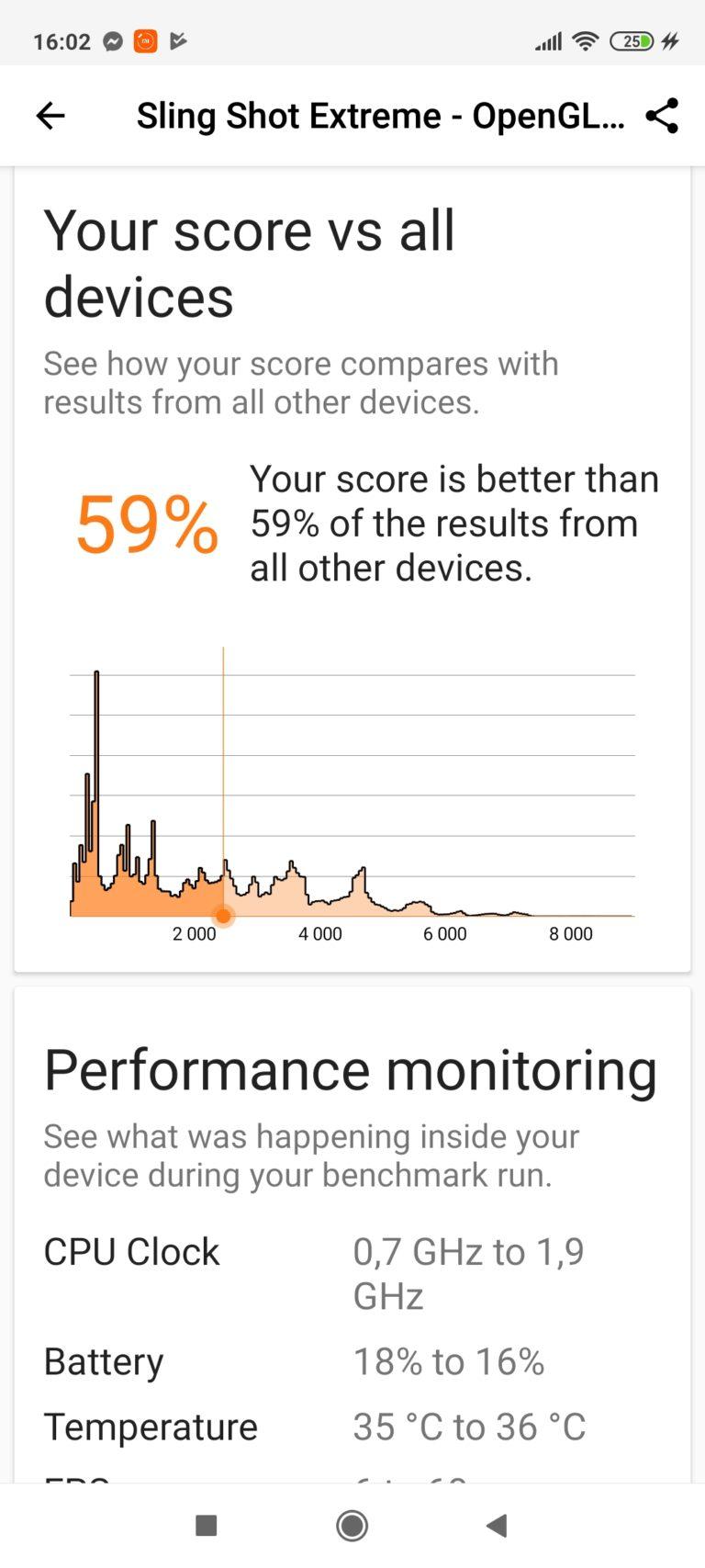 Benchmark 3Dmark Xiaomi 9s