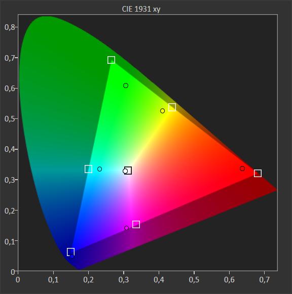 paleta barw telewizora samsung 55tu7102