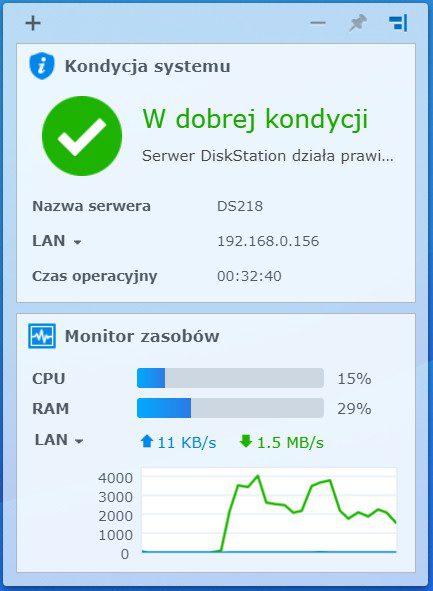 Wydajność transferu Synology DS218