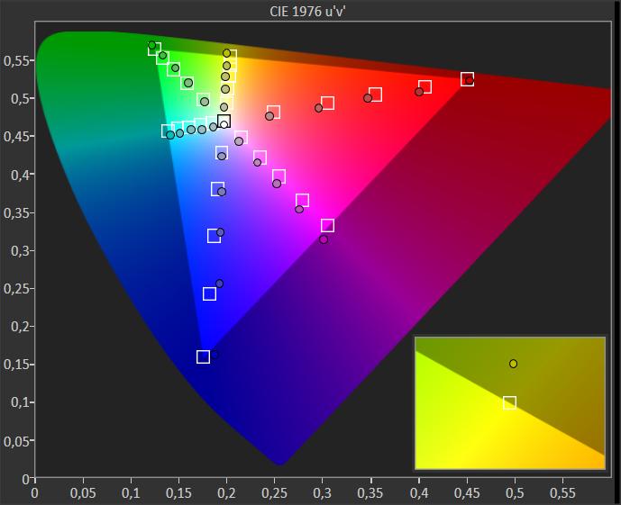 zgodność kolorów z wzorcem kd-55xh9505