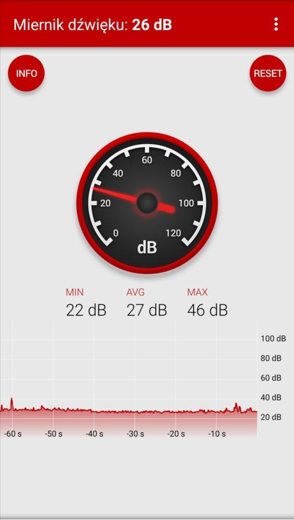 Głośnośc pracy pod obciążeniem Dell XPS 15 9500