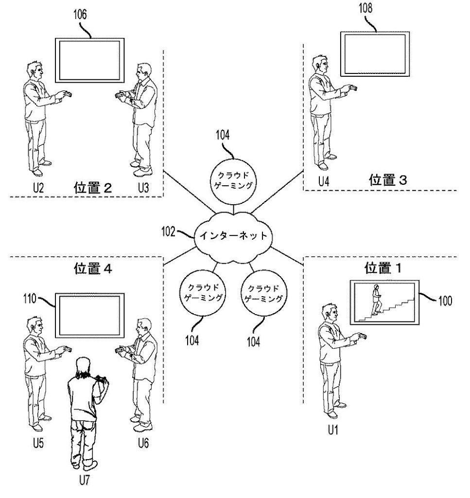 sony ps5 patent kompatybilność wsteczna