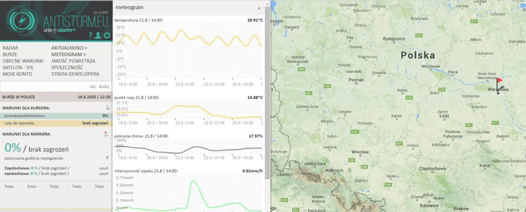 antistrom.eu radar burz mapa