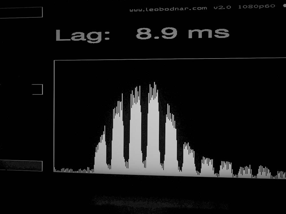 input lag samsunga 50tu8502