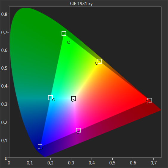 paleta barw samsunga 50tu8502