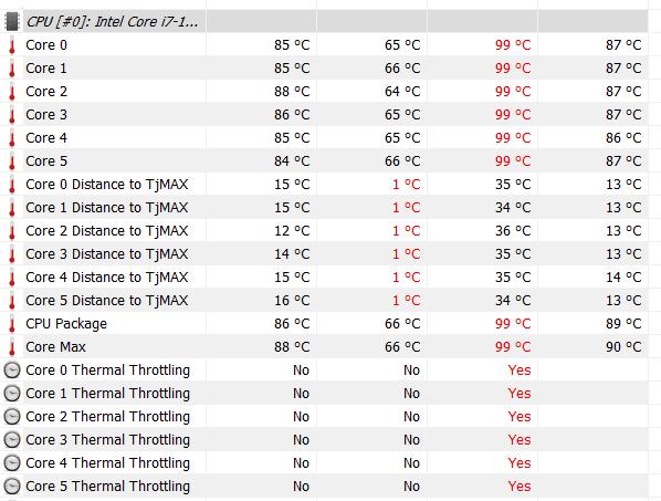 Dell G5 5500 temperatura przy obciążeniu