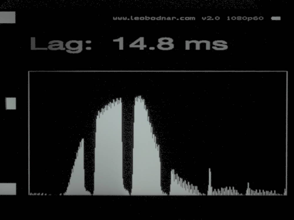 input lag