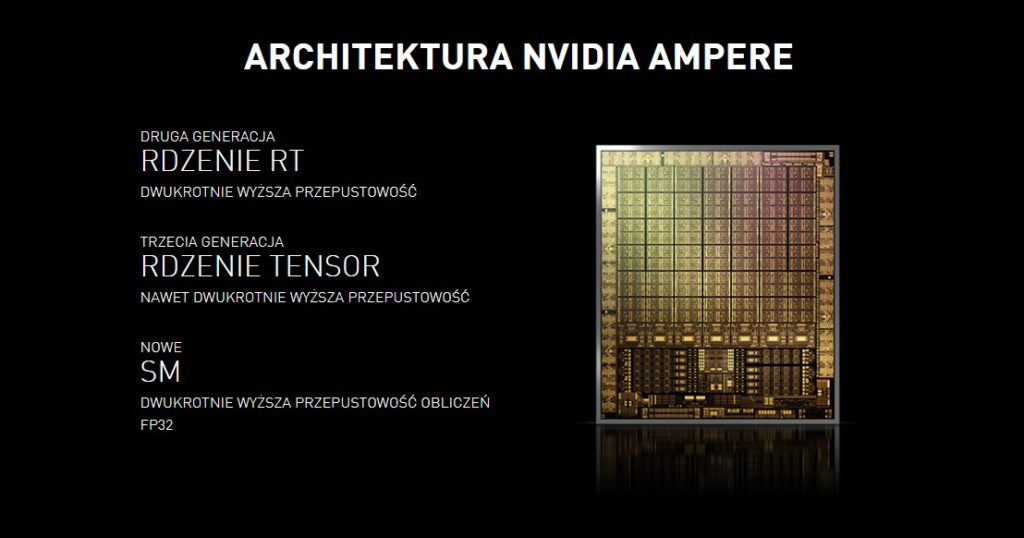 Architektura NVIDIA Ampere w kartach graficznych RTX 3000