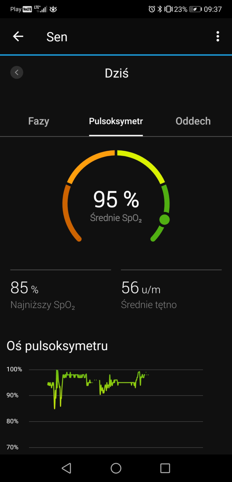 Garmin Vivomove 3 style test recenzja