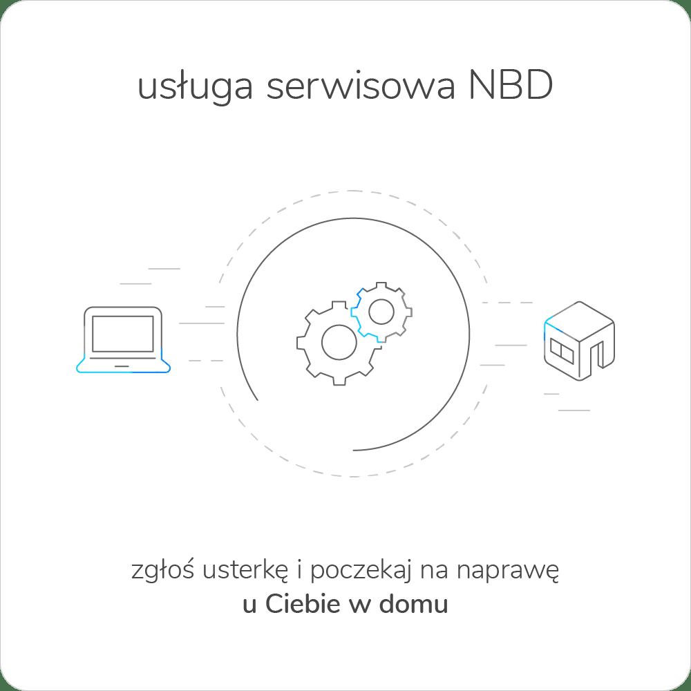 Gwarancja Dell NBD