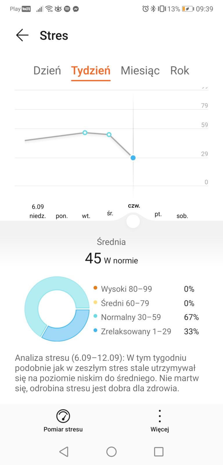 Huawei Watch Fit recenzja i test