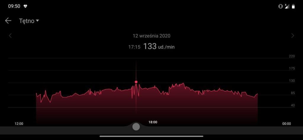 Pomiar tętna w aplikacji Huawei Zdrowie