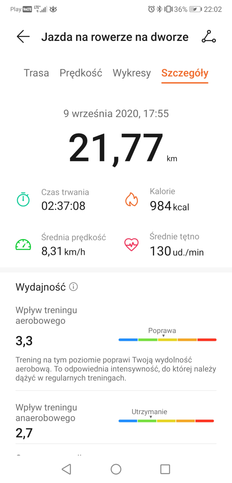 Huawei Watch Fit recenzja i test