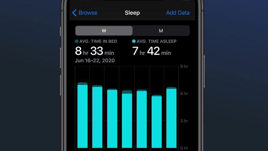 monitoring snu apple