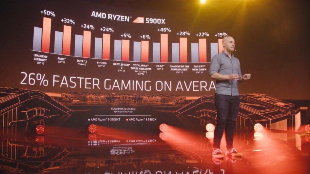 Ryzen 9 3900XT vs Ryzen 9 5900x wydajność w grach +26%